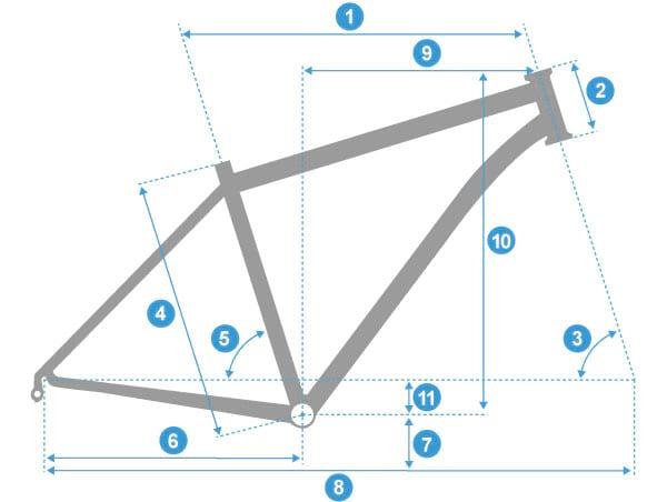 Comment comprendre la géométrie des VTT ? Probikeshop
